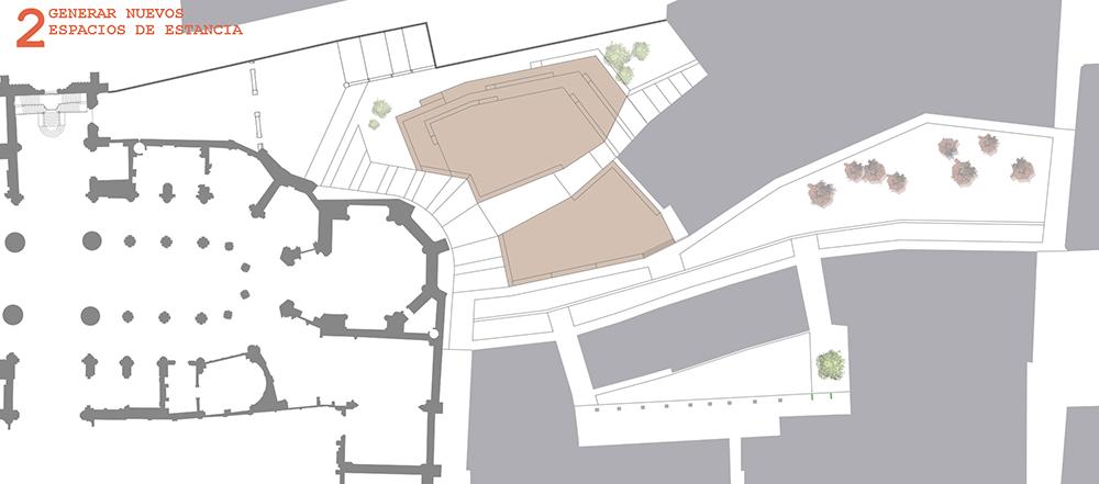 Figura 7: Esquema en planta con la localización de los nuevos espacios de estancia propuestos.