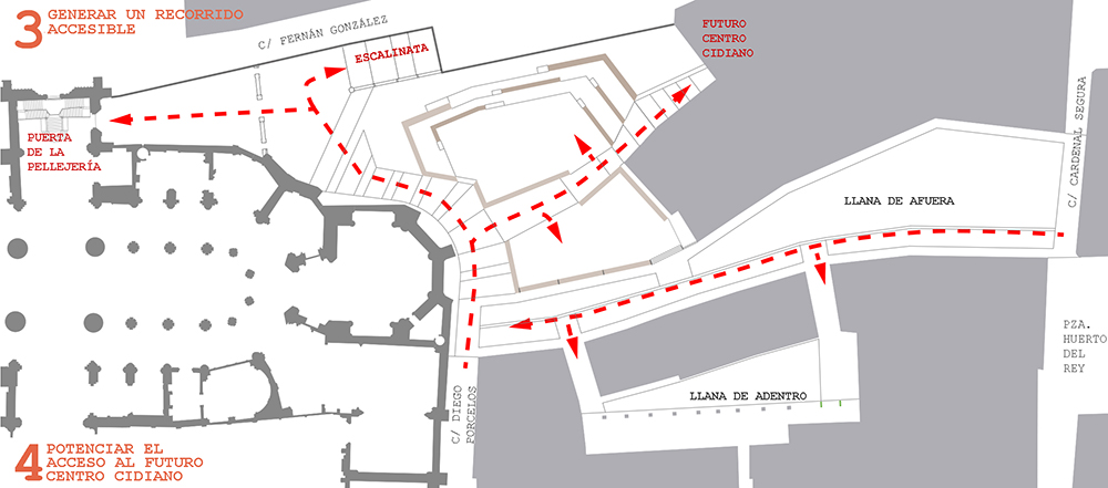 Figura 8: Esquema en planta con los nuevos recorridos accesibles.