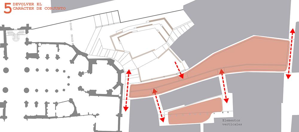 Figura 9: Esquema en planta del conjunto y continuidad de las dos Llanas.