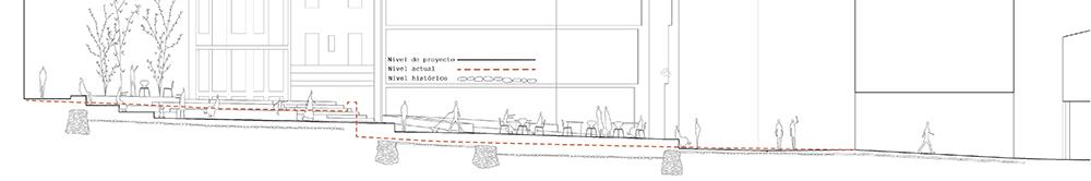 Figura 18: Sección con superposición comparada de niveles (el histórico, el actual y el de proyecto)