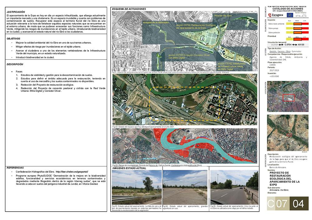 Figura 25. Ficha C0704, Proyecto de Restauración ecológica del aparcamiento de la Expo. (Fuente: Plan Director de Infraestructura Verde de Zaragoza)