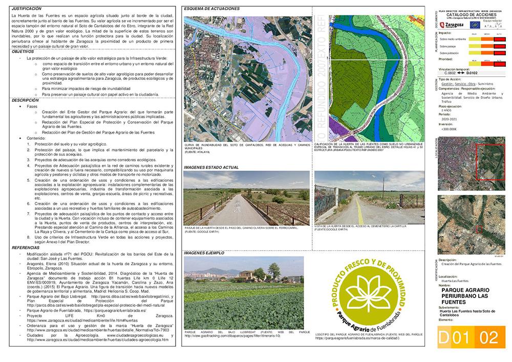 Figura 26. Ficha C0102, Parque Agrario periurbano de las Fuentes. (Fuente: Plan Director de Infraestructura Verde de Zaragoza)