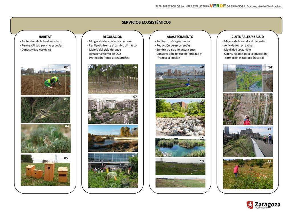 Figura 8. Página interior del Documento de Divulgación del Plan Director de Infraestructura Verde de Zaragoza. (Fuente: Atalaya y Ayuntamiento de Zaragoza)