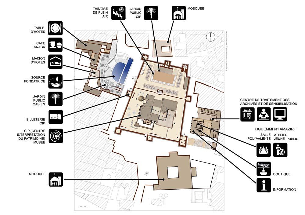 Figure 12: Implantation des activités dans le noyau fondateur de la ville, Salima Naji ©.