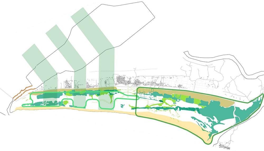 Figura 6. Ecología y preservación del destino.