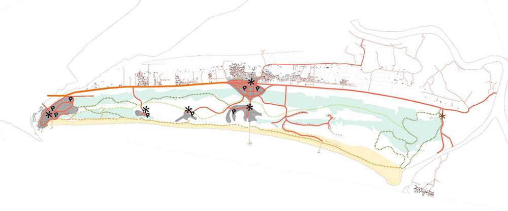 Figura 9. Movilidad y conectividad.