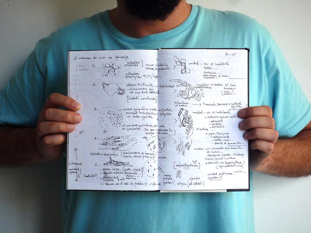 Figura 6. Primeros planteamientos de las 6 escalas de trabajo del pH , 2005. Autor: Francisco Leiva