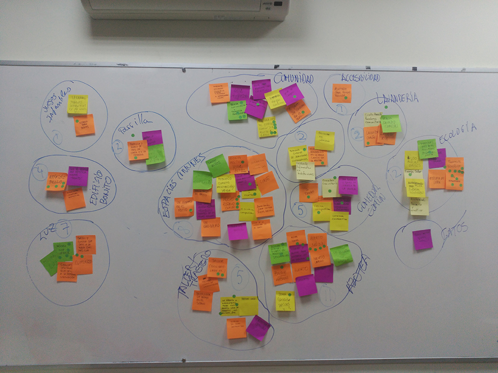 Figura 1. La metodología de trabajo.