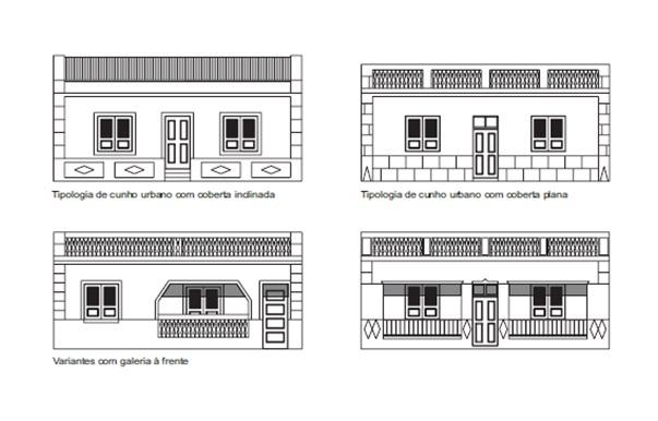 Figura 31.Tipologías de fachada