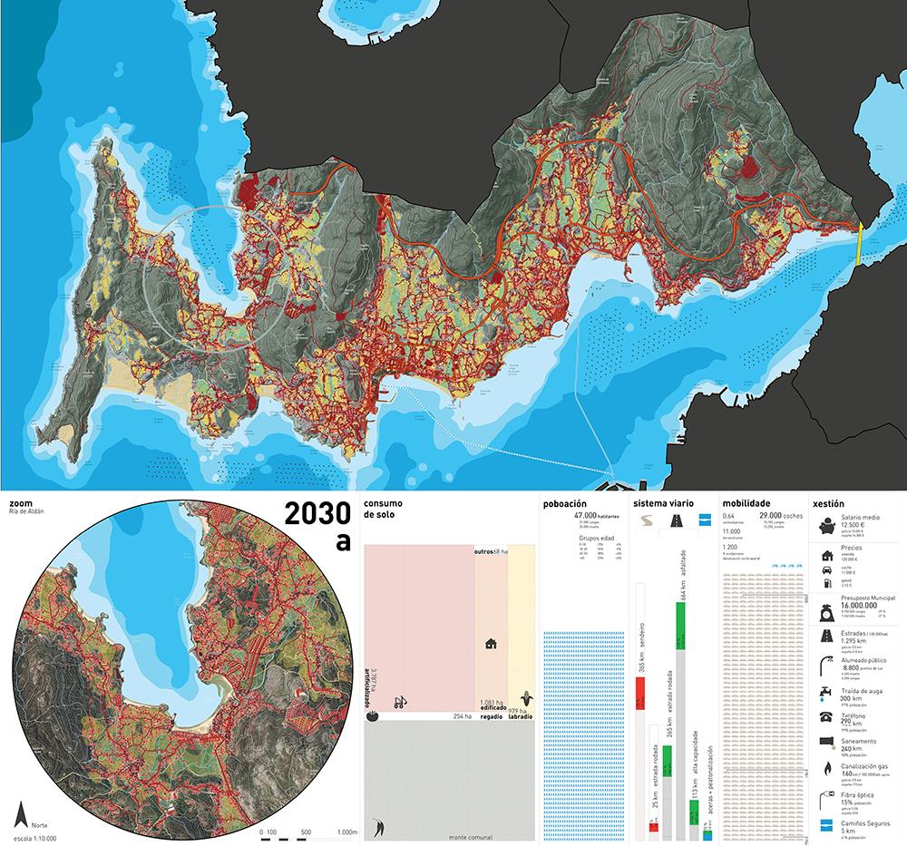 Figura 09. Panel del escenario tendencial 2030_A, autor: Estudio Rurban