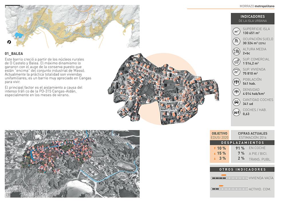 Figura 14. Ficha de isla urbana 1/27: Localización, descripción textual, delimitación, caracterización (indicadores) y objetivos. En la vista aérea oblicua se representa el trazado de las arterias peatonales, autor: Estudio Rurban