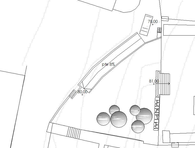 Figura 27. Propuesta de accesos al cementerio parroquial.
