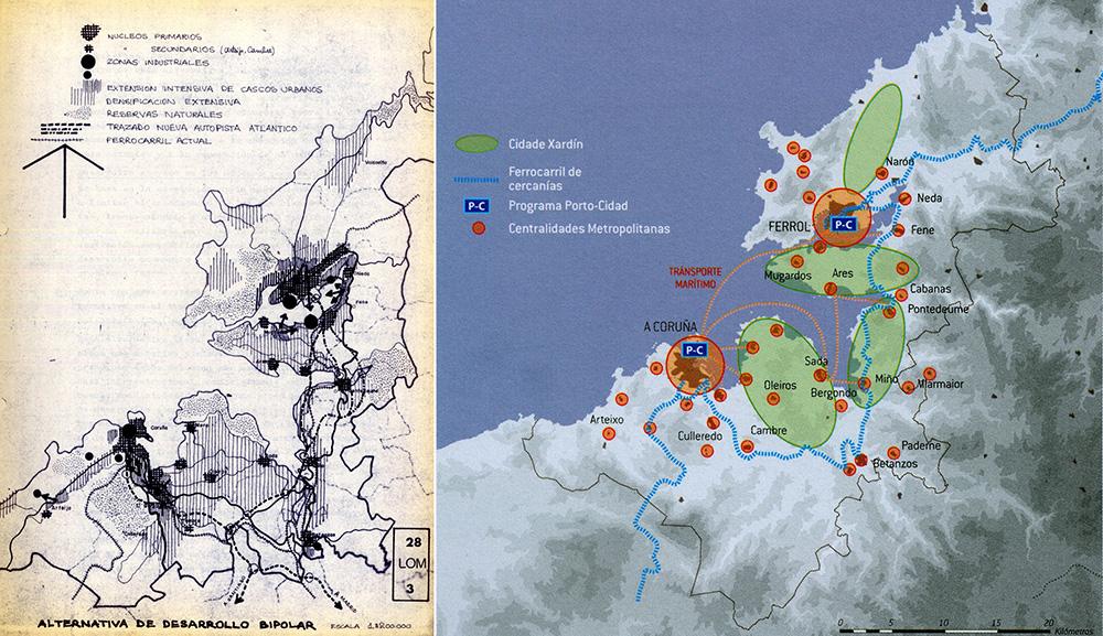Figura 9. Ciudad de las Rías 1968- Directrices de Ordenación del Territorio.